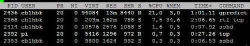 Receptor SDR remoto con Raspberry Pi - Banana Pi - PC Linux o similar Carga%20del%20sistema%20en%20el%20raspi