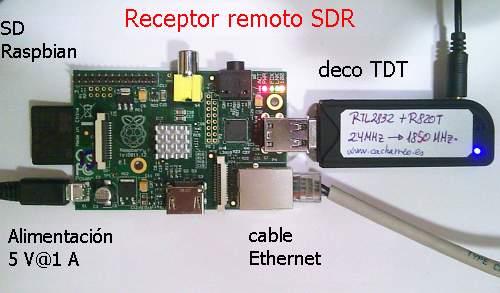 Receptor SDR remoto con Raspberry Pi - Banana Pi - PC Linux o similar Receptor%20SDR%20remoto%20con%20Raspi